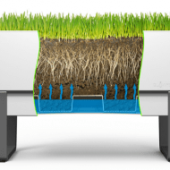 Glow Pear Urban Garden Self Watering Planter Diagram