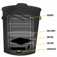 Po' Man Trashcan Charcoal Grill for outdoor cooking