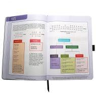 Radiance Personal Lifestyle and Nutrition Planner Good way to stay Healthy