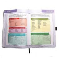 Radiance Personal Lifestyle and Nutrition Planner Great Guide
