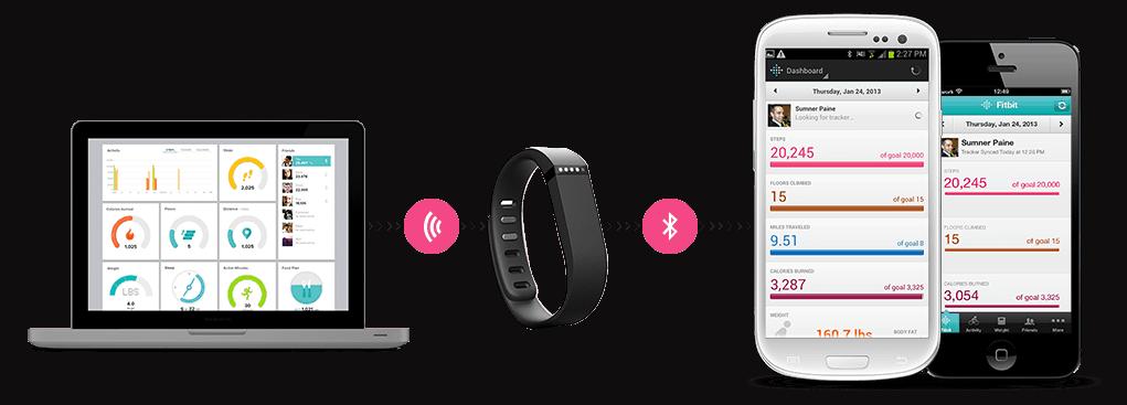 Fitbit Flex Wireless Activity + Sleep Wristband Color Track Wirelessly