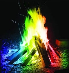 The flames, they rainbow!