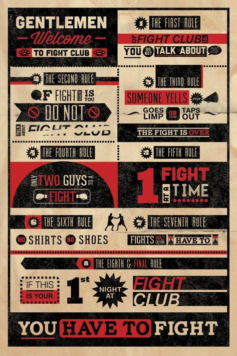 Rules of Fight Club Man Cave Poster