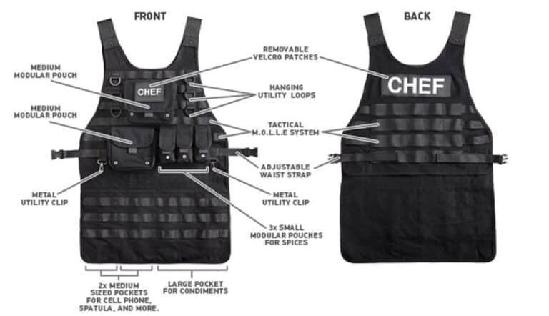 Tactical BBQ Apron Part Label Diagram