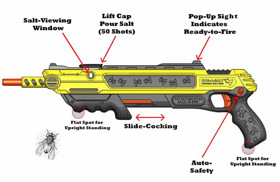 Bugasalt Gun Anti House Fly Weapon