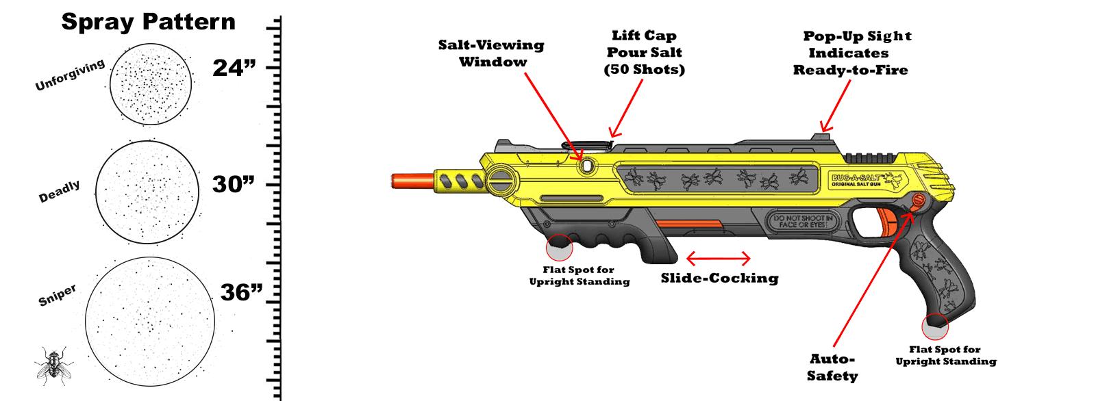 Bugasalt Gun Spray Patterns