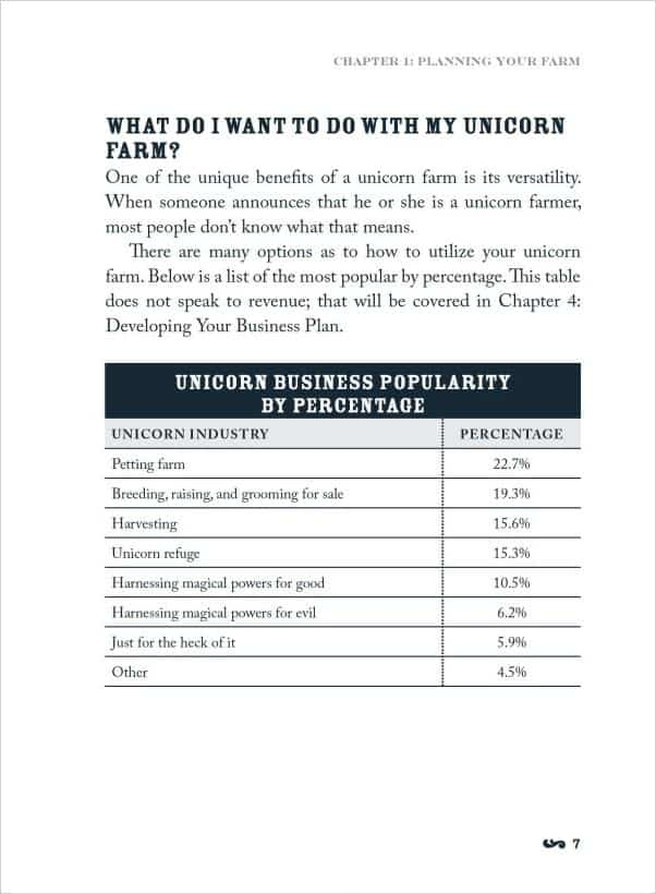 Raising Unicorns Book Unicorn Business Popularity Page