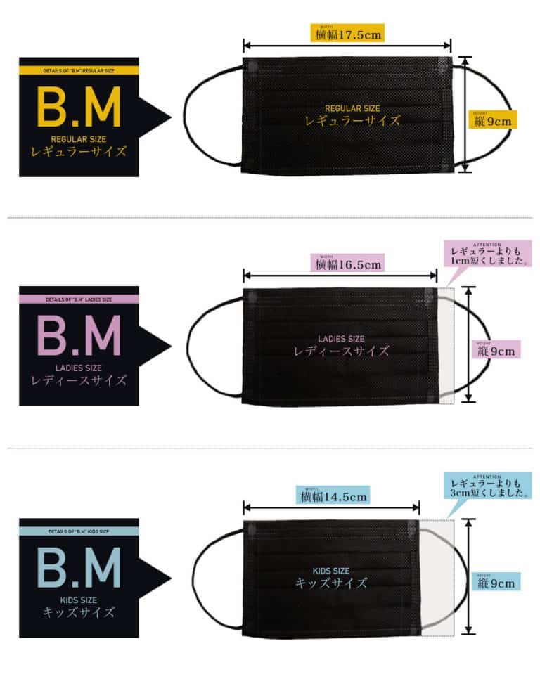 BM Black Surgical Face Mask Set Sizing and Measurements