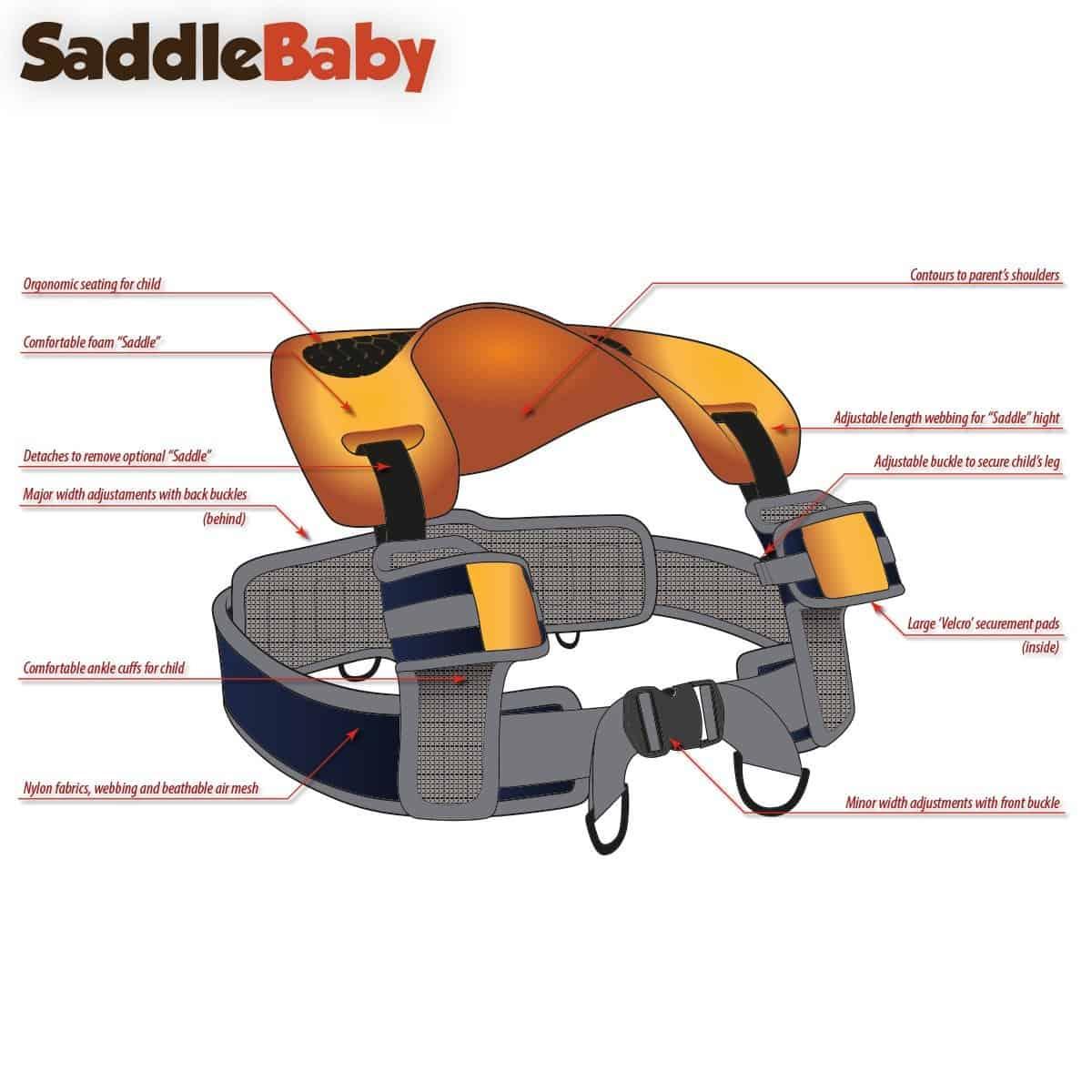 SaddleBaby Shoulder Carrier Diagram and Velcro Adjustments
