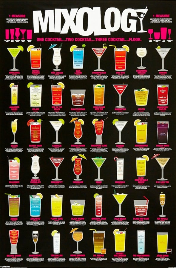 Mixology Alcoholic Drinks Poster Print Cool Man Cave Design