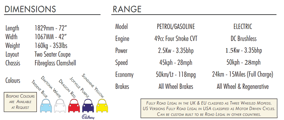 Peel Trident Micro Car Vehicle Order Customization