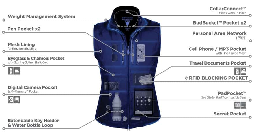 SCOTTeVEST Womens RFID Travel Vest Cool Stuff to Buy