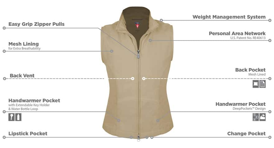 SCOTTeVEST Womens RFID Travel Vest Hidden Compartments