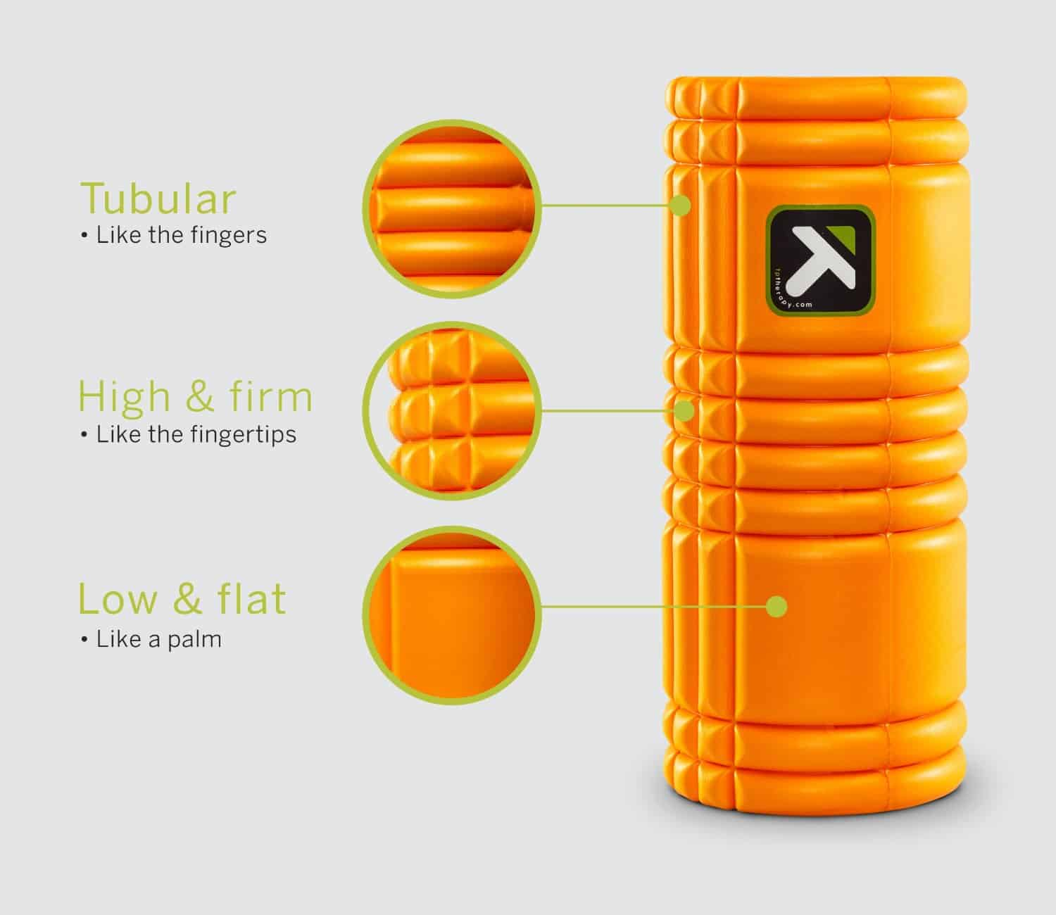 TP Performance The Grid Revolutionary Foam Roller Mobile Workout Tool