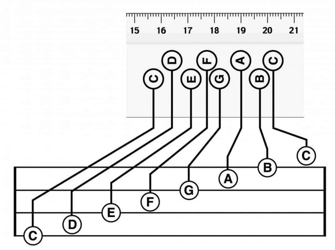 Suck UK Musical Ruler  Notes Detail