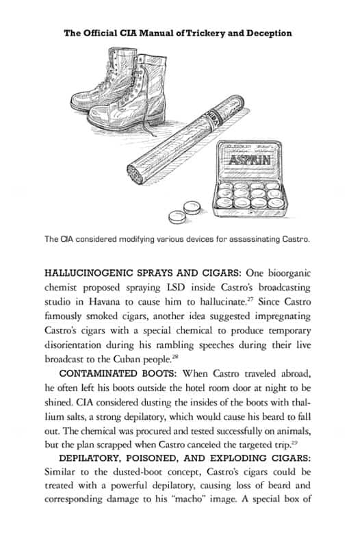 The Official CIA Manual of Trickery and Deception Hallucination Spray Page