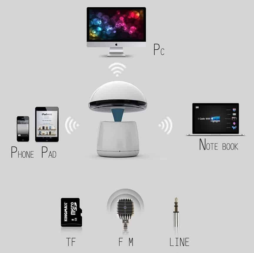 IdeaShow Aladdin Lamp Wireless Capabilities