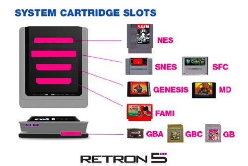 Hyperkin RetroN 5 Retro Video Gaming System Play Old Games