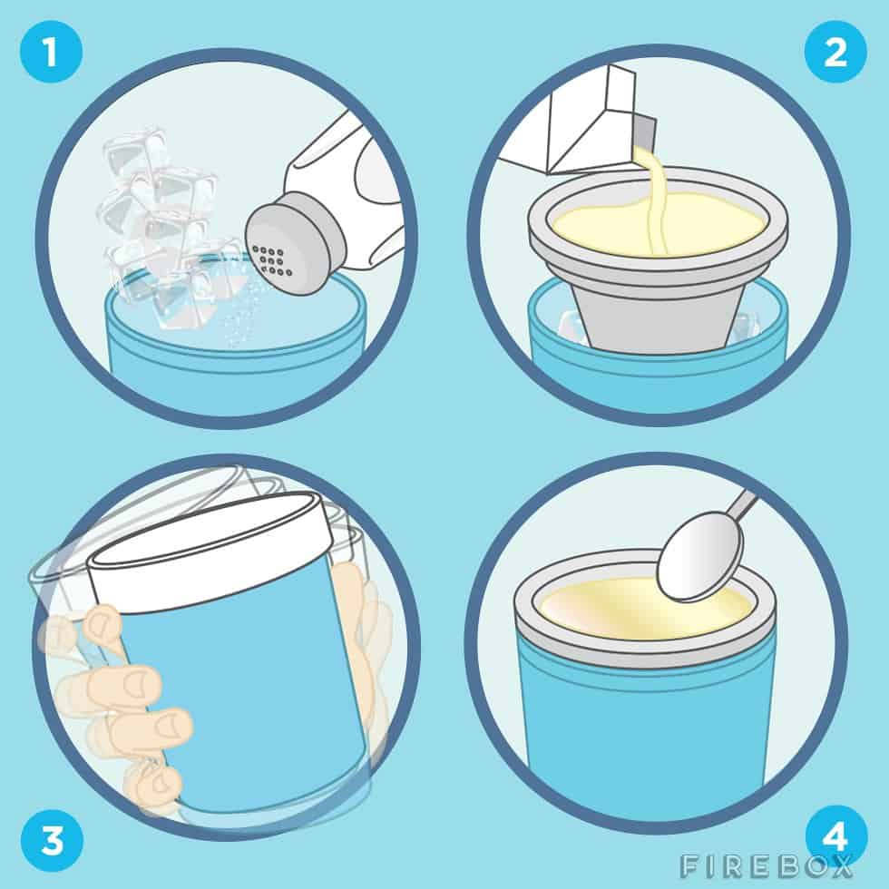 Mustard Shake N Make Ice Cream Maker How to Create Diagram