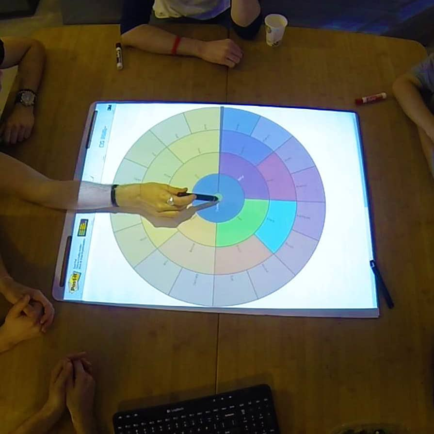 Ubi Interactive Ubi Touch Kit Table