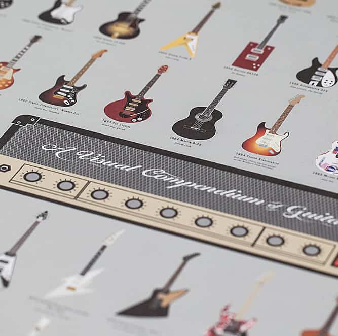 Pop Chart Lab Vintage Guitar Poster Print Buy Cool Wall Decorations