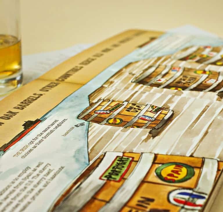 The Essential Scratch & Sniff Guide to Becoming a Whiskey Know-It-All Buy Mancave Stuff