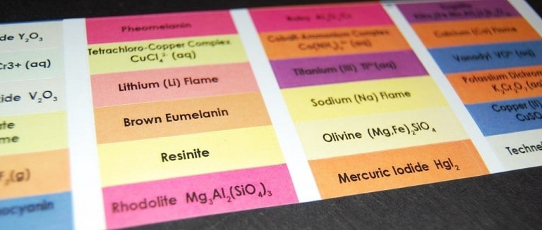 Que Interesante Chemistry Crayon Labels Artistic Way To Learn Periodic Table Elements
