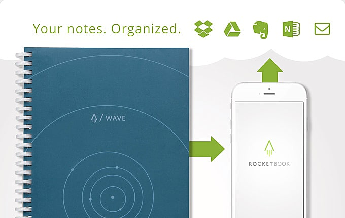 Rocketbook Wave Microwaveable Notebook High Technology Paper