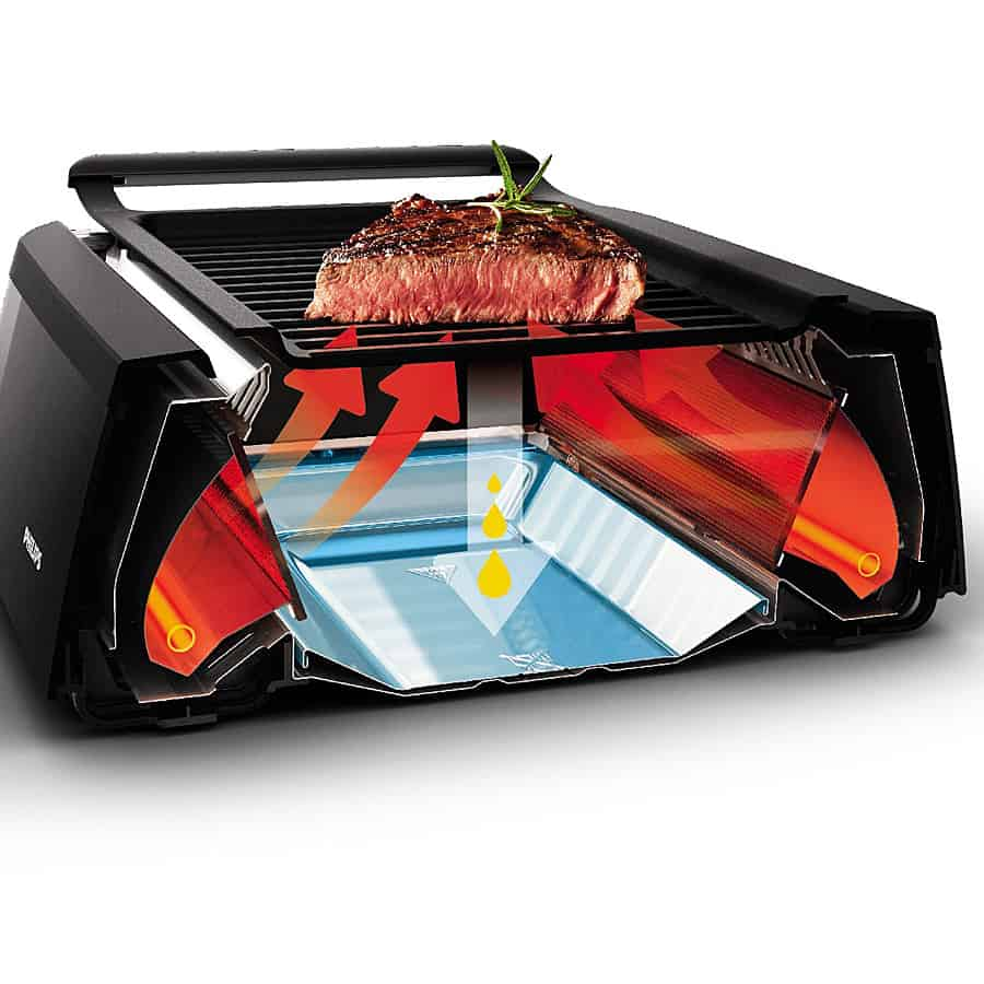 Philips Smoke-less Indoor Grill - NoveltyStreet