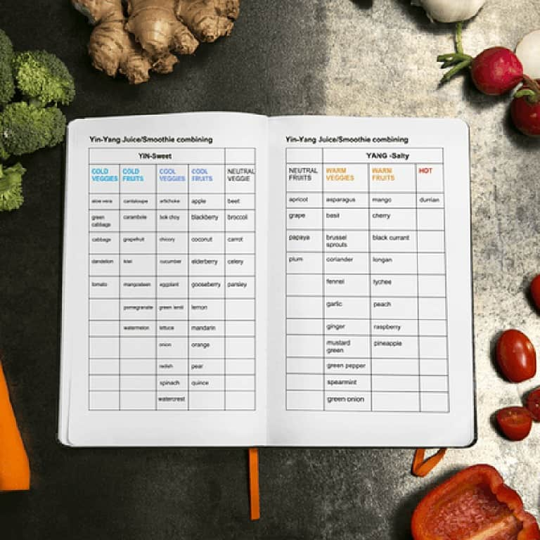 Radiance Personal Lifestyle and Nutrition Planner Made from Acid Free Paper