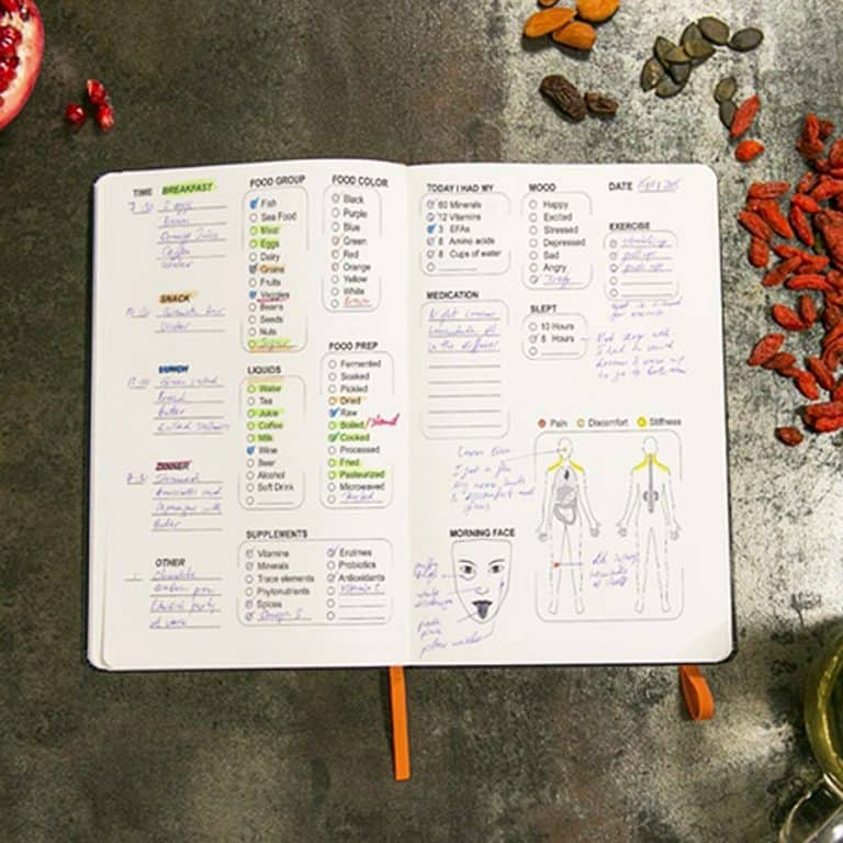 Radiance Personal Lifestyle and Nutrition Planner Track your Diet