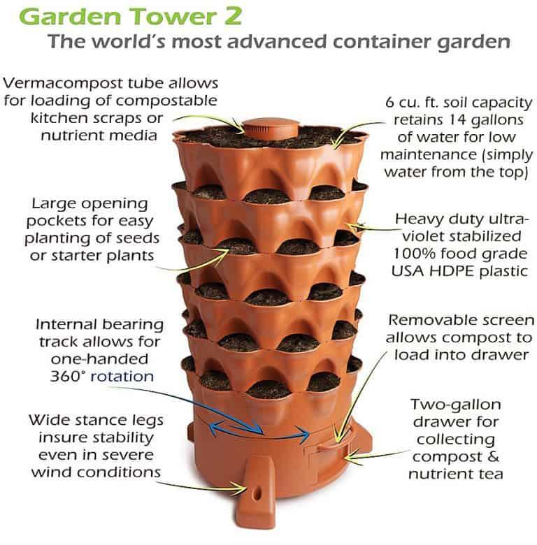 Garden Tower Project Garden Tower 2 Container