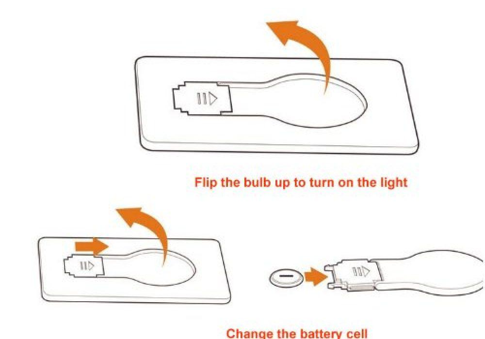 Credit Card Lightbulb Wonderful Product Idea