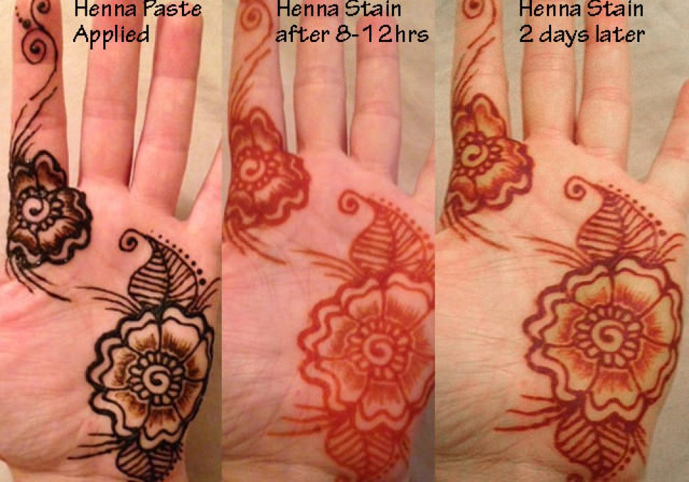 Electronic Girl Glow in the Dark Henna Kit Before and After