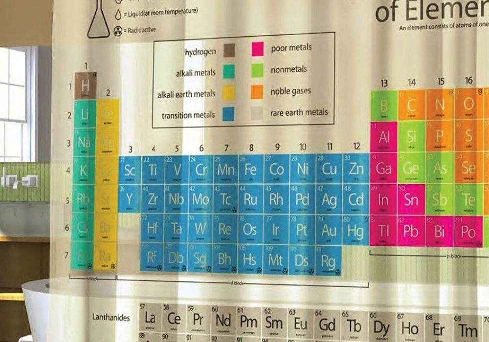 Elementary Plastic Shower Curtain Cool Geek Bathroom